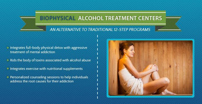 Biophysical Alcohol Treatment Recovery Centers