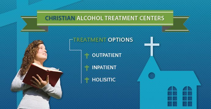 Christian Alcohol Treatment Recovery Centers