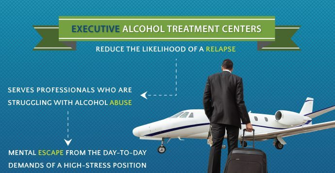 Executive Alcohol Treatment Recovery Centers