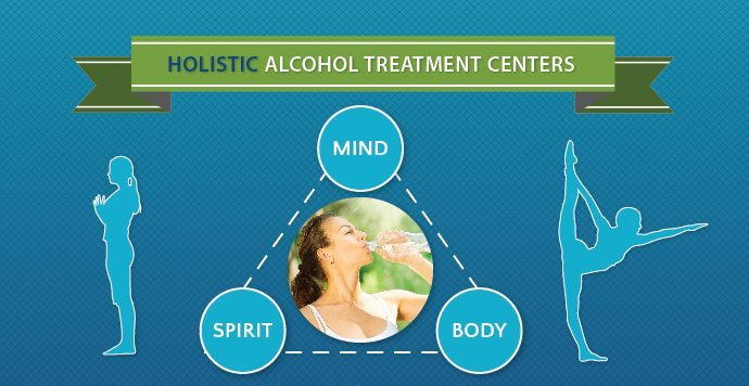 Holistic Alcohol Treatment Recovery Centers