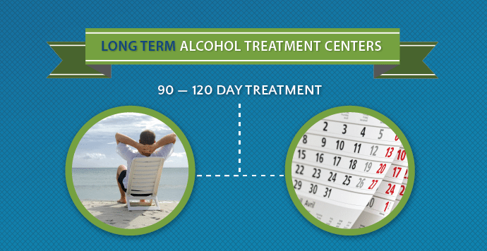 Long Term Alcohol Treatment Recovery Centers