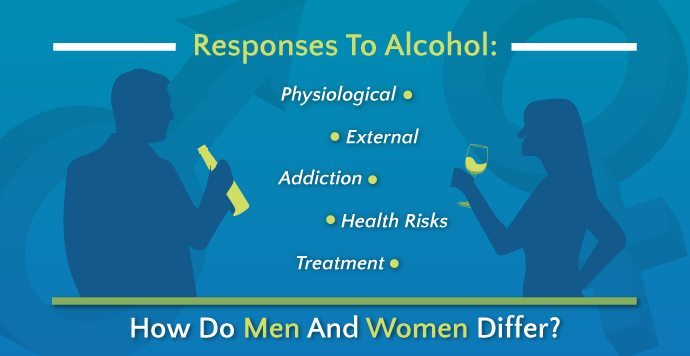 Responses to Alcohol How do men and women differ-01