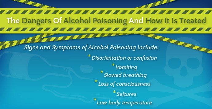 Alcohol Poisoning Treatment