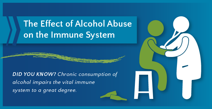 The Effect of Alcohol Abuse on the Immune Sytem