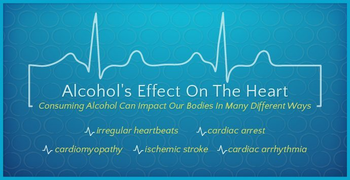 Alcohol's Effect On The Heart