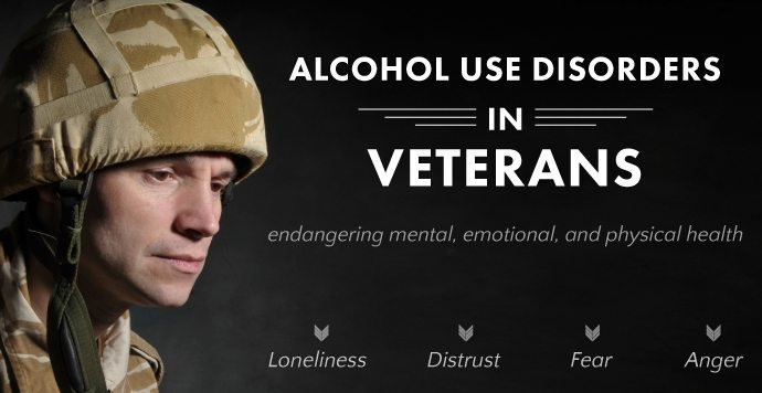 Alcohol Use Disorders in Veterans