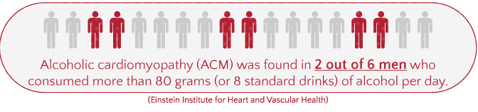 AlcoholTreatment.net Heart Damage from Alcohol Abuse ACM