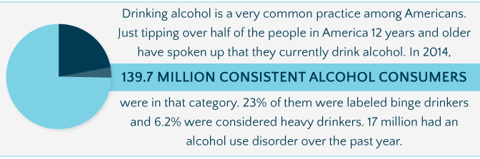 AlcoholTreatment.net Does Alcohol Addiction Cause Mental Illness_ 139.7 Million