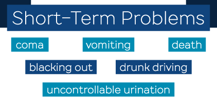 Organ Damage From Alcohol Use And Abuse_Short-Term Problems