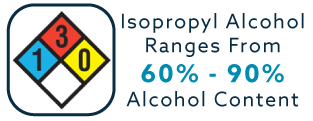Dangers Of Drinking Isopropyl (Rubbing) Alcohol_Alcohol Content