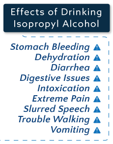 Dangers Of Drinking Isopropyl (Rubbing) Alcohol_Side Effects