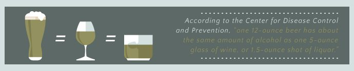 AlcoholTreatment.net Drinking and Abusing Liquor According to the Center