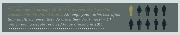 AlcoholTreatment.net Drinking and Abusing Liquor People Ages 12 Through 20