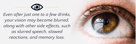 Alcohol Affect On Vision And Eyesight_Reactions