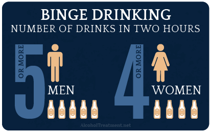 Alcohol and Prescription Opioids_Binge Drinking
