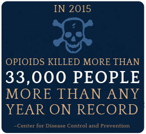 Alcohol and Prescription Opioids_Deaths