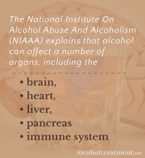 AlcoholTreatment.net Early Signs of Alcoholism Affect A Number Of Organs