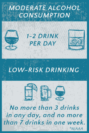 AlcoholTreatment.net How Much Alcohol Is Too Much_ Moderate Alcohol Consumption