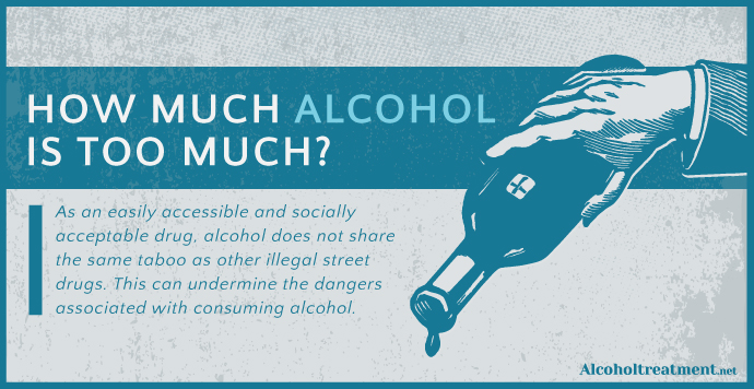 AlcoholTreatment.net How Much Alcohol Is Too Much_