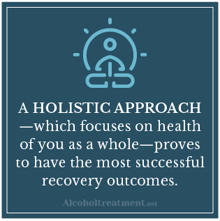 Alcoholtreatment.net Alcohol Screening Test_Holistic