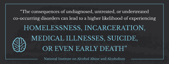 AlcoholTreatment.net Borderline Personality Disorder and Alcohol Blackouts Likelihood Of Experiencing