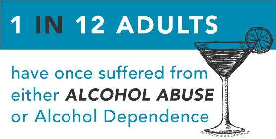 the dangers of alcohol abuse in the united states Nearly one in three us adults report drinking problems during their  abuse  and alcoholism, a division of the national institutes of health.
