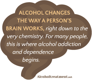 AlcoholTreatment.net Dual Diagnosis Obsessive Compulsive Disorder And Alcohol Addiction Changes The Way A Person's