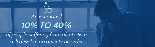 AlcoholTreatment.net Dual Diagnosis Panic Disorder And Alcohol Addiction 10 To 40 Percent