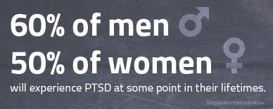 Dual Diagnosis-PTSD Men Women