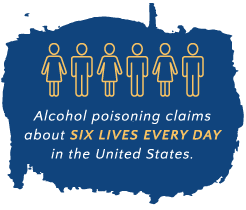 AlcoholTreatment.net Blackouts And Alcohol Poisoning Six Lives Every Day