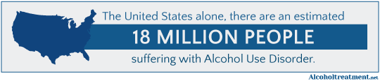 AlcoholTreatment.net What Is An Alcohol Use Disorder_ 18 Million People