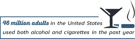 Can You Smoke At An Alcohol Rehab Center__alcohol and cigarettes