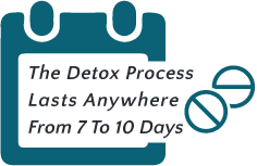 Medication-Assisted Treatment For Alcohol Addiction_Detox Process