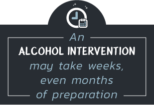 Planning An Alcohol Intervention_Alcohol Intervention