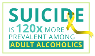 Suicide is 120 times more prevalent among adult alcoholics than the general population.