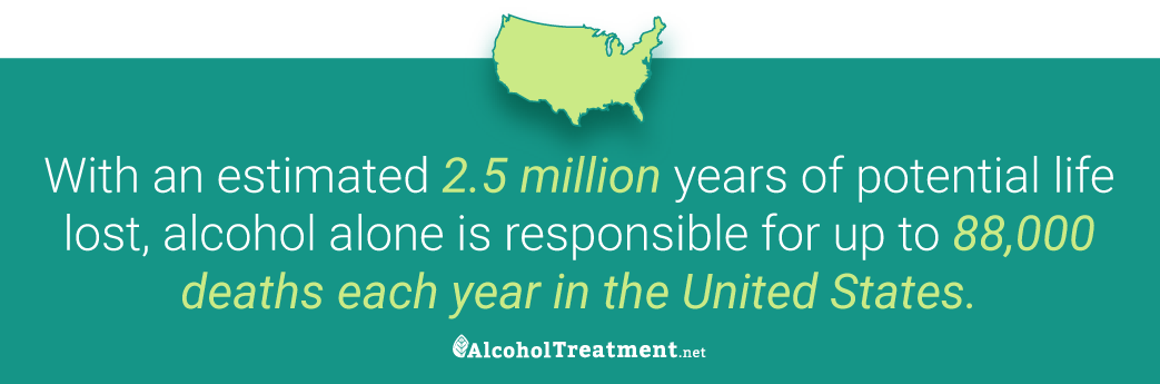 AlcoholTreatment.net The Dangers Of Mixing Ativan With Alcohol 88,000 Deaths Each Year