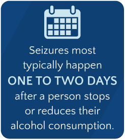 AlcoholTreatment.net 5 Signs Of Alcohol Withdrawal Seizures Typically Happen Within One To Two Days