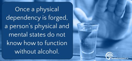 AlcoholTreatment.net 5 Signs Of Alcohol Withdrawal Physical And Mental Statistics