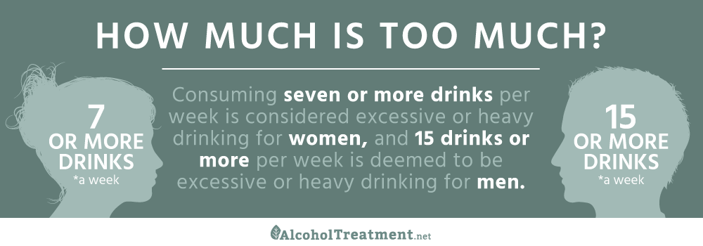 AlcoholTreatment.net How Many Drinks Per Week Is Too Much_ Seven Or More Drinks