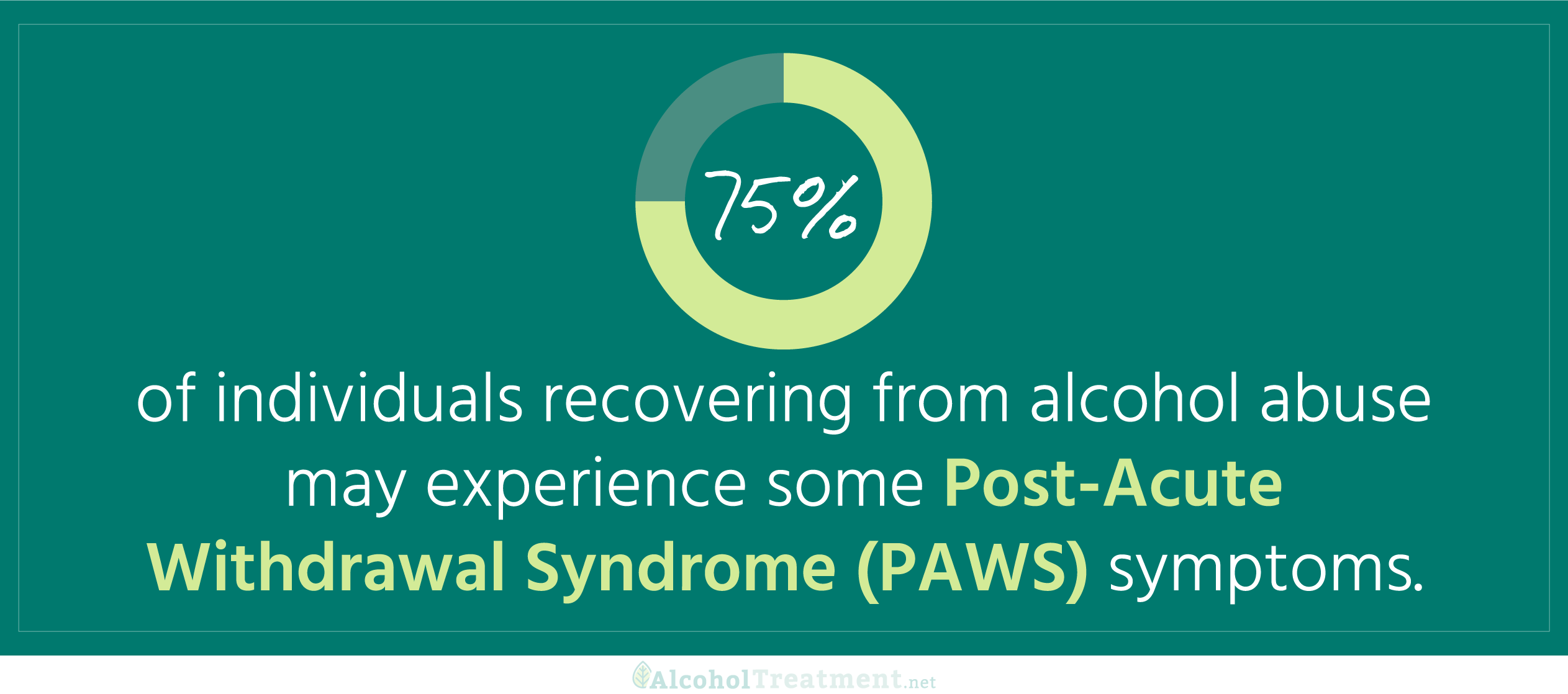 Post-Acute Withdrawal Syndrome_PAWS
